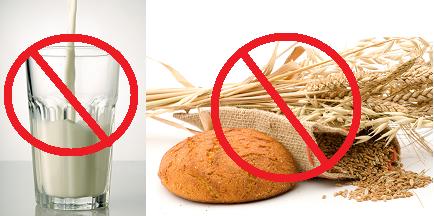Gluten-Free Casein-Free Diet Forbidden Foods